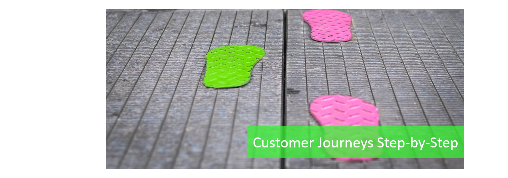 Customer Journey Management in de praktijk